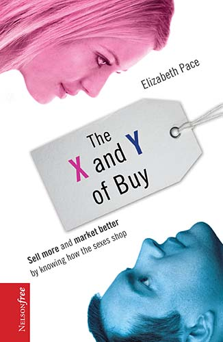 The X and Y of Buy